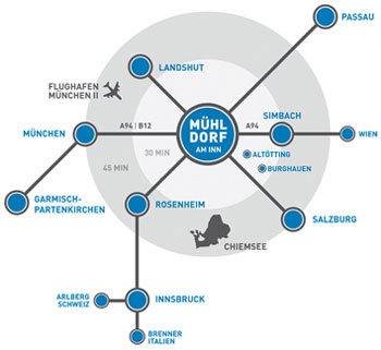 Plan_Muehldorf_Blau